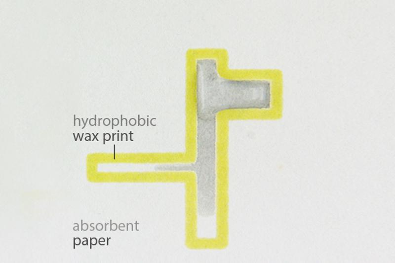 paperandwax